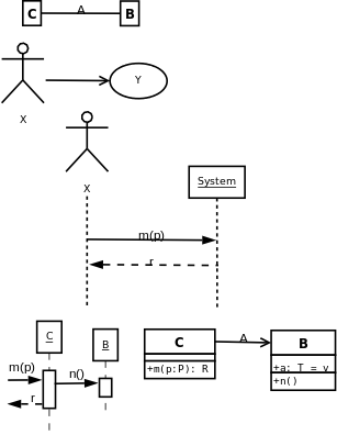 Dependency Diagrams Attachments in addition Circuit Maker Game additionally Case Generator Wiring Diagram likewise State Diagram Creator in addition Black Mazda 6 Cars. on wiring diagram creator online